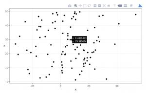 Converting ggplot2 charts to interactive plotly charts – Hutsons-hacks