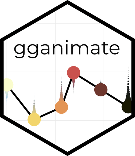 Outpatient scatter charts: Analysing new and follow up activity with gganimate