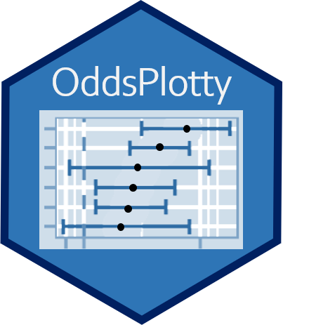 OddsPlotty – the first official package I have 'officially' launched